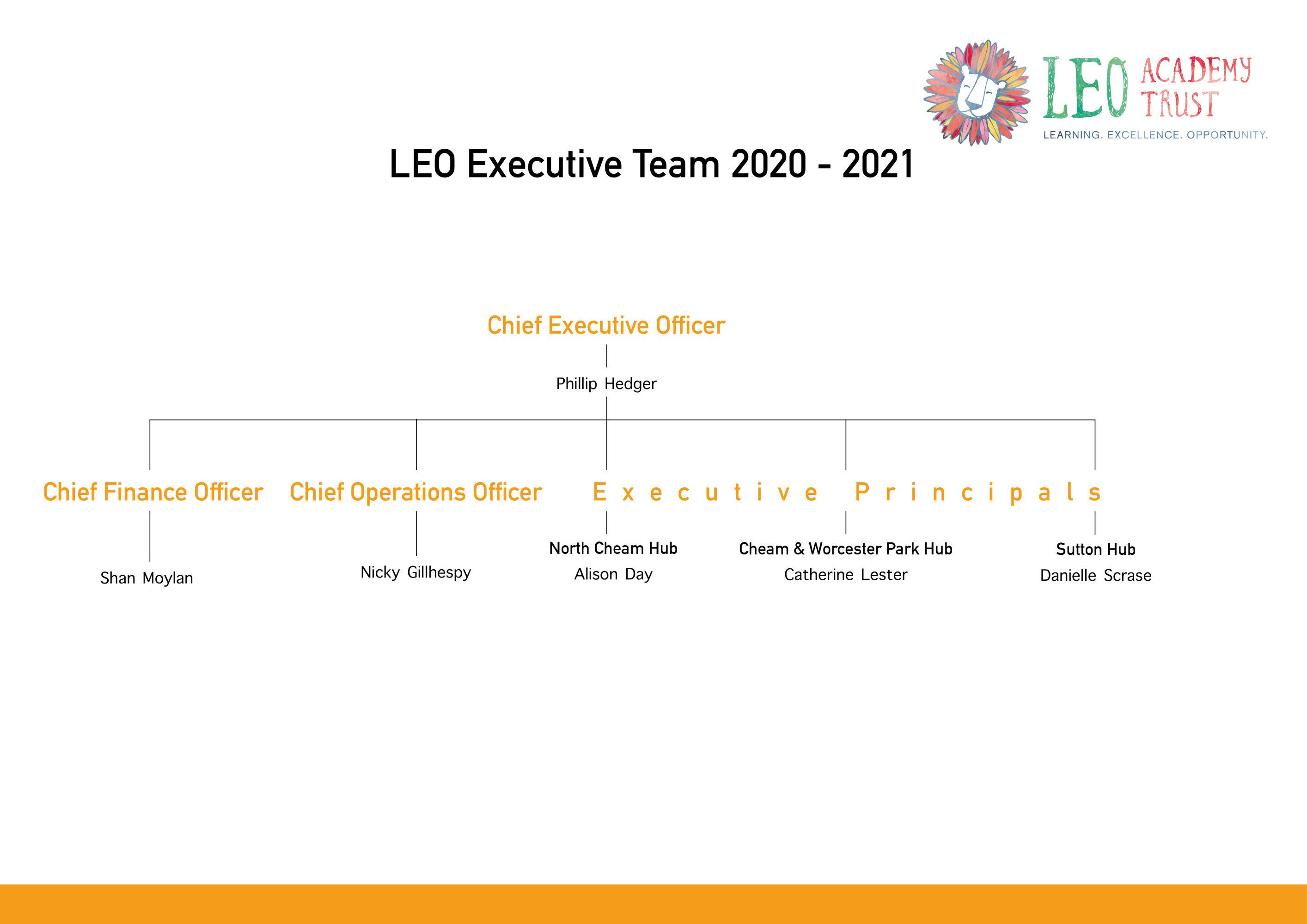 LEO Executive Team